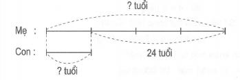 bổ sung về giải toán bài tập toán lớp 5