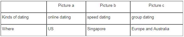 Bài c online dating
