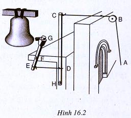 Bài 16 Ròng rọc Bài tập Vật lý 6