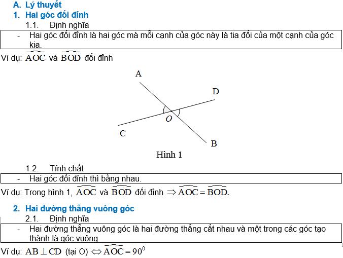 Chuyên đề 1: Đường thẳng vuông góc. Đường thẳng song song – Toán 7