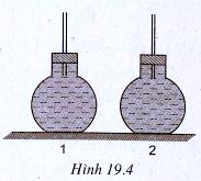 Bài 19 Sự nở vì nhiệt của chất lỏng
