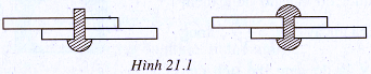 Bài 21 Ứng dụng của sự nở vì nhiệt