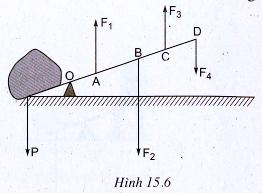 Bài 15 Đòn bẩy Vật Lý 6