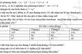 Đề thi tham khảo tuyển sinh 10 môn toán